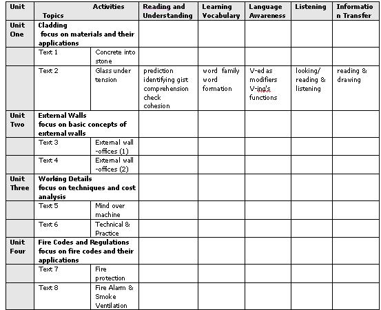 Syllabus Cambridge O Level Biology Syllabus code 5090 For ...